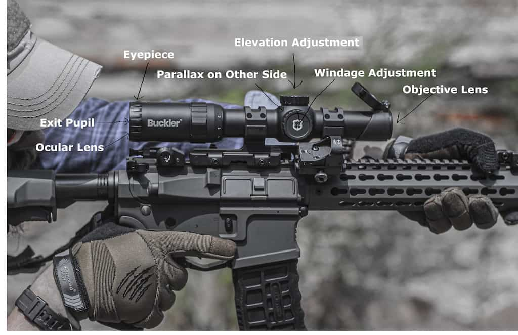how do rifle scopes work